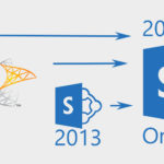 SharePoint: A medio paso del Cloud