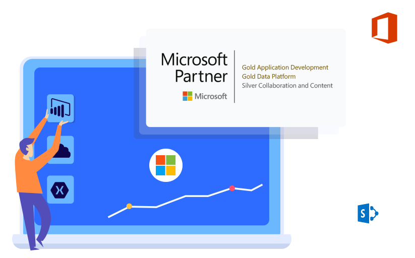 Gold Partner Microsoft
