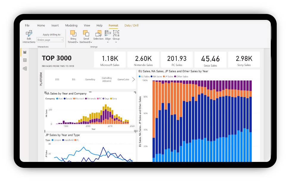 TRENTIA construye un Data Mart que consolida todos los Datos necesarios para la realización de los distintos análisis