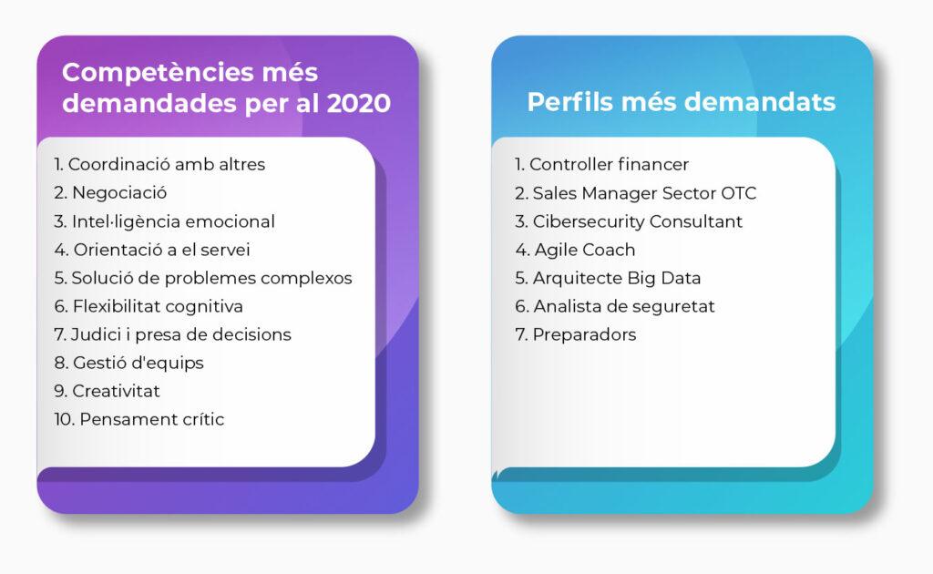 Competencias más demandadas para 2020