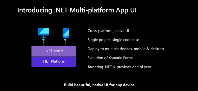 Introducing .NET multi-plaform App UI